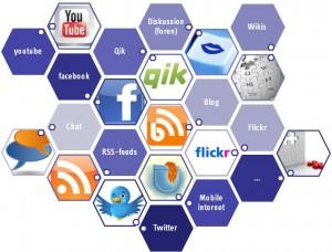 Social Media und Web2.0