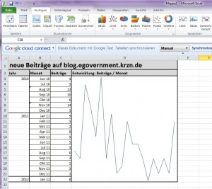einfaches Excel Sparkline Diagramm