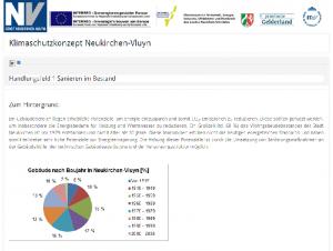 Umfrage Klimaschutzkonzept Neukirchen-Vluyn